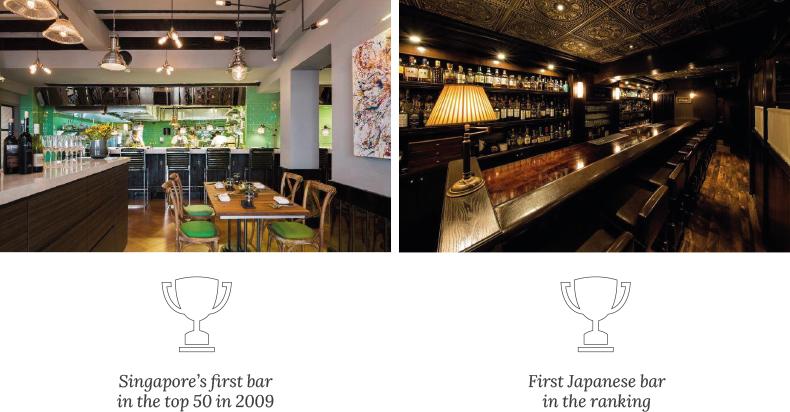 Tippling Club e Star Bar
