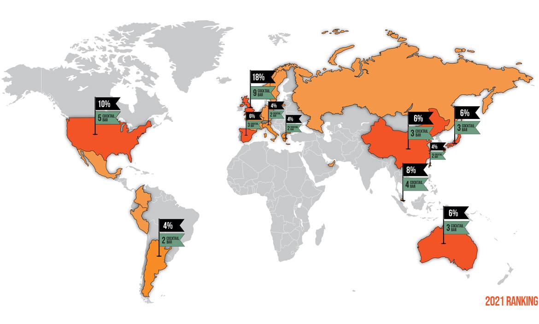 World 50 Best Bar Analysis